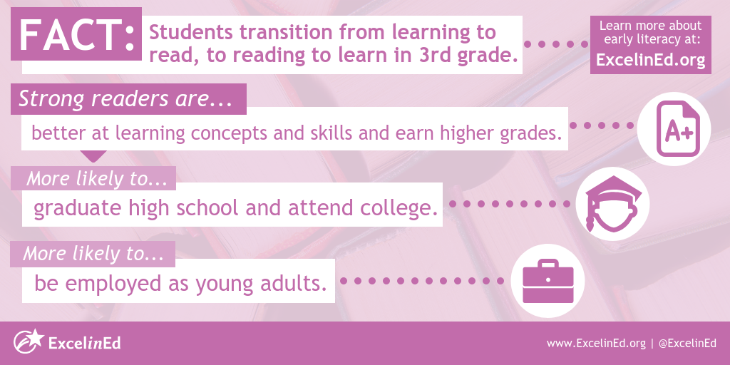 What is Scientifically-Based Reading Instruction?